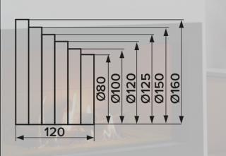Соединитель переходник круглых воздуховодов эксцентриковый универсальный ПУ16.15.12,5.12.10.8